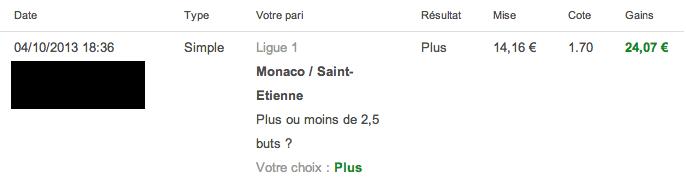 Résultat du pari sur Netbetsport.fr