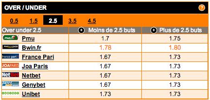 comparateur-de-cotes-under-over-2-5-buts-match-montpellier ajaccio