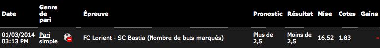 Résultat du pari sur Bwin.fr