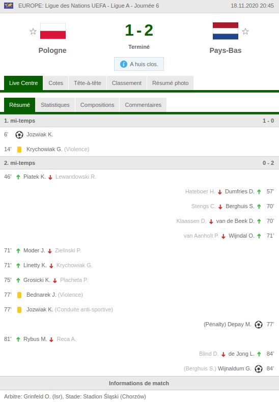 resultat du pari sur flashscore pronostic probet football perdant.png